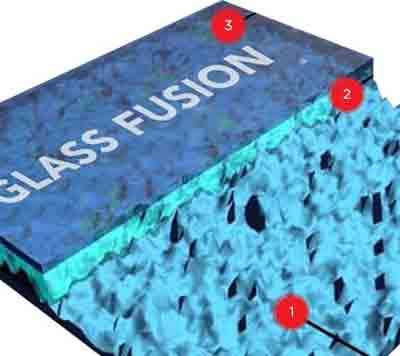 Glass-Fusion